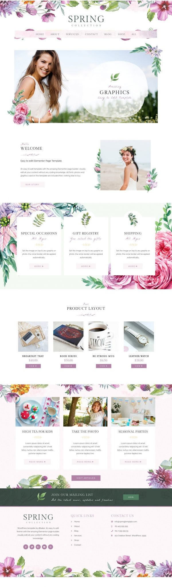 Spring Watercolor and Floral Template Kit - 2